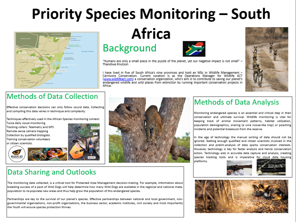 Priority Species Monitoring South Africa