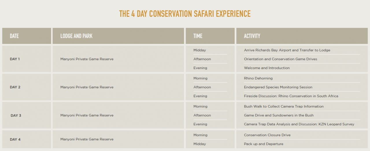 The 4 Day Conservation Safari Experience