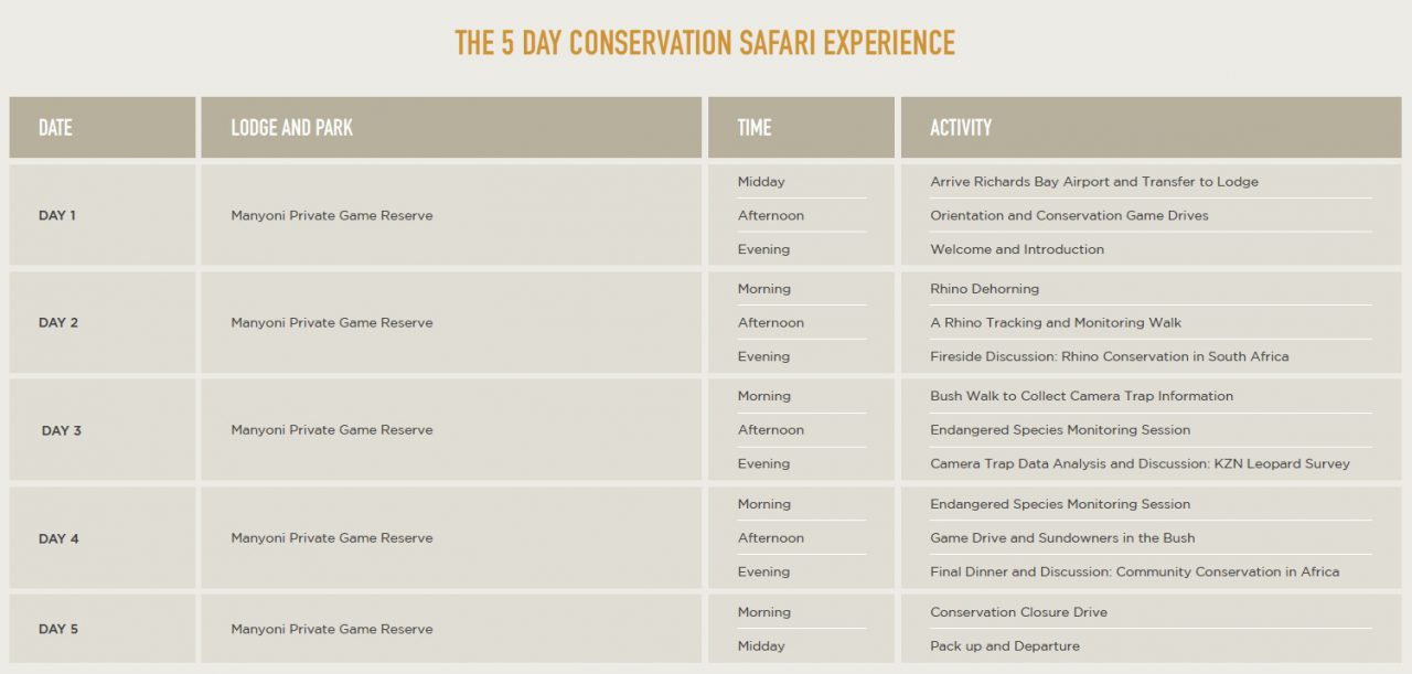 The 5 Day Conservation Safari Experience